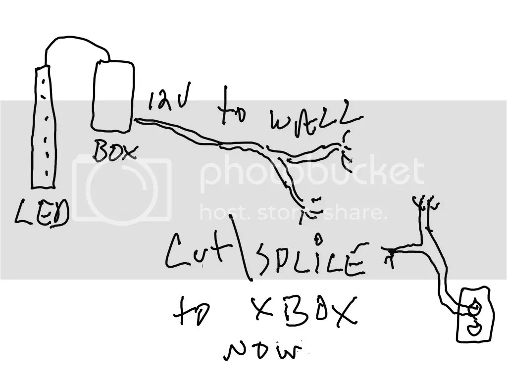 Xbox 360 Moreover Halo 5 Cover On Lost Fuse Box | Wiring Liry Xbox Fuse Location on