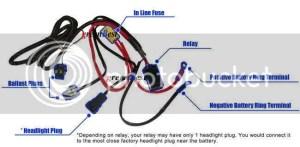 35W55W HID Conversion XENON Bulbs H1 H3 H7 H8 H9 H10 H11