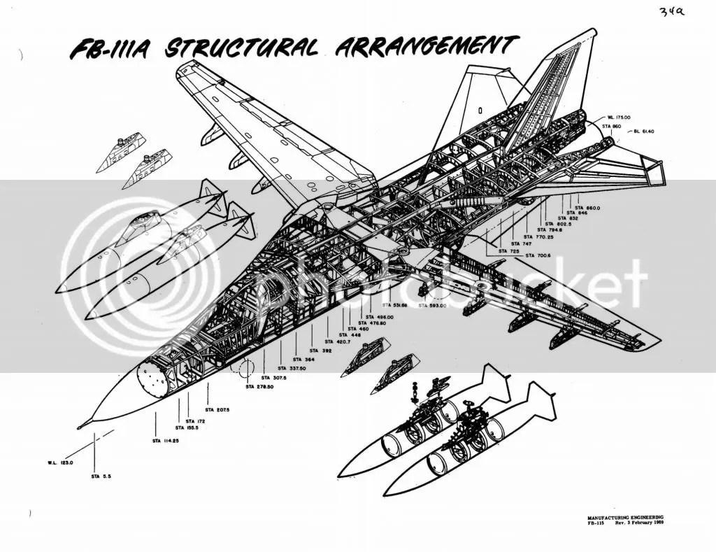 General Dynamics F 111 Aardvark Jet Repair Service