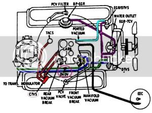 Carburetor Diagram Hoses For 350 Chevy Motor | Autos Weblog