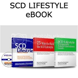 Get the SCD LIfestyle eBook