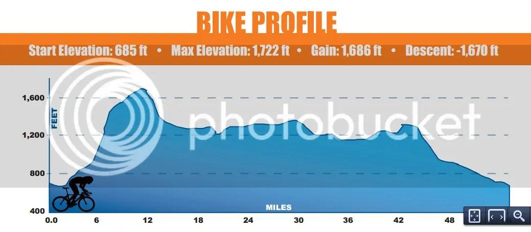 photo syracuse-bike.png