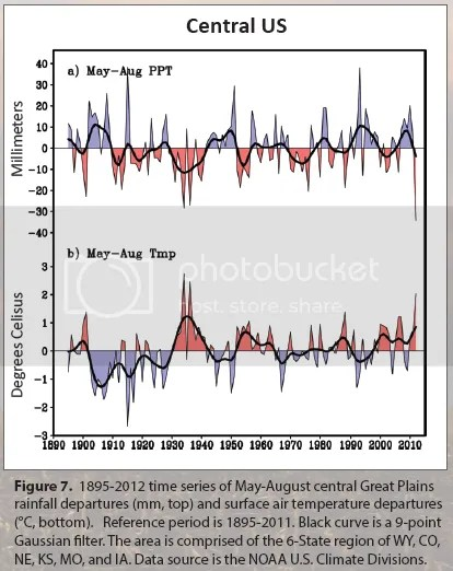 photo 2012Drought2-NOAAReport_zpsa23b4e6a.png