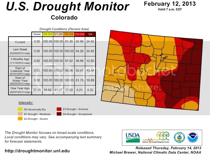 photo CO_drought_monitor_20130212_zpsf4ce66ed.png