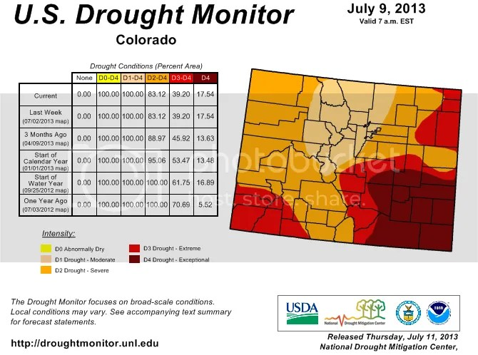 photo CO_drought_monitor_20130709_zps9faef3f3.png