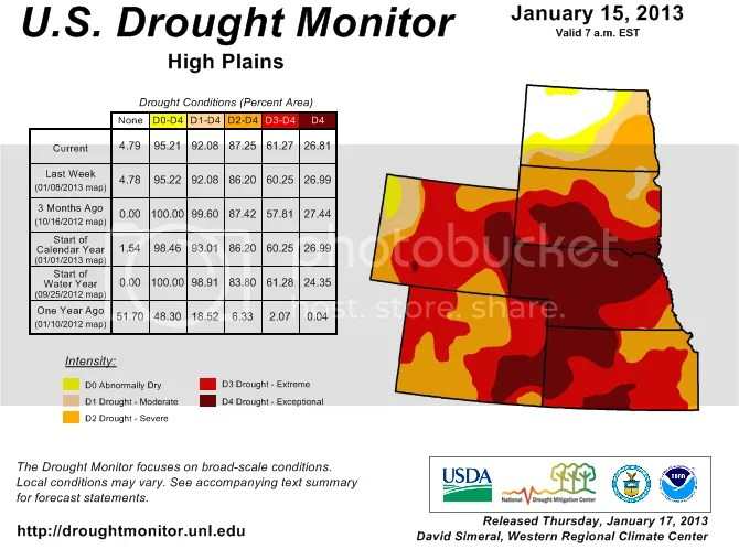 photo high_plains_drought_monitor_20130115_zps74706e61.png