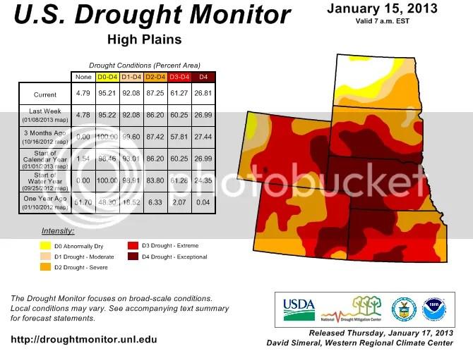 photo high_plains_drought_monitor_20130115_zps74706e61.png