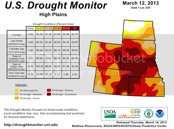 photo high_plains_drought_monitor_20130312_zpsa5bbbbdc.png