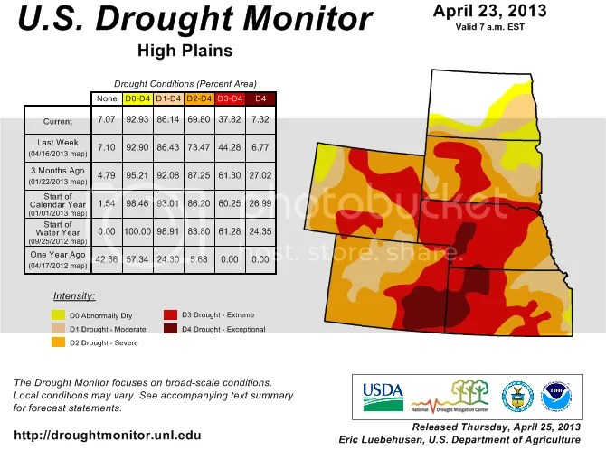 photo high_plains_drought_monitor_20130425_zps845616a5.png