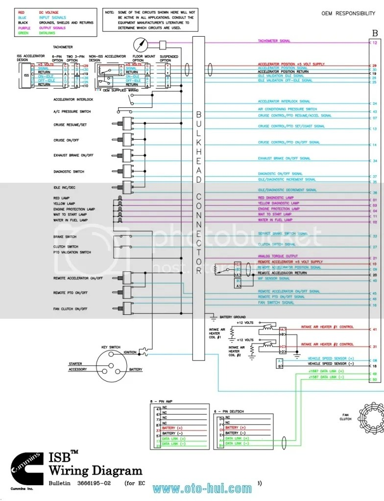 Isb 24 Valve Wiring Diagram - Wiring Diagram •