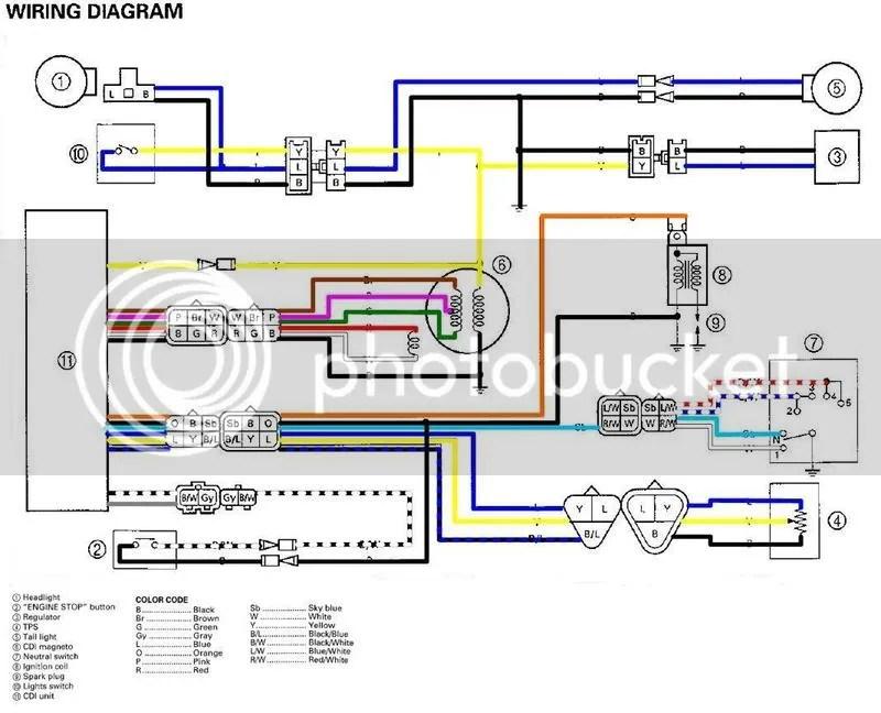 1999 Yamaha Blaster Wire Diagram Details   Avecdd Unix on