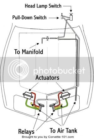 81 vett headlight vacuum diagram  CorvetteForum