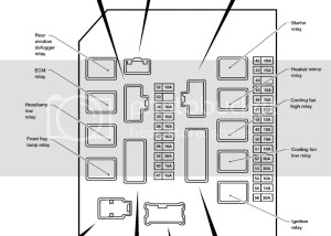Fuse Box Diagram missing  help pls  Nissan Armada Forum