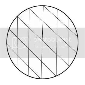 gateau breton cutting guide