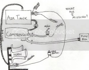 Train Horn: What Am I Missing? HELP  S10 Forum