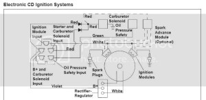 New engine wiring differentplease help | LawnSite