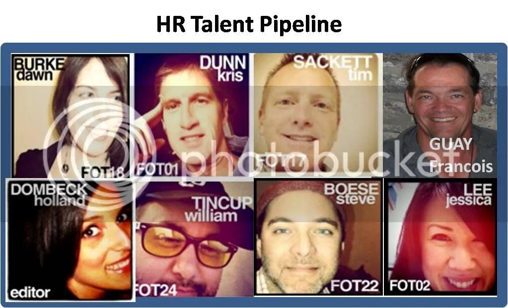 Inital talent pipeline