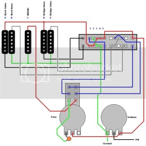 Wiring with super switch and pushpull | GuitarNutz 2