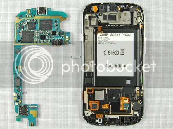 hinh anh mo xe Samsung Galaxy S III