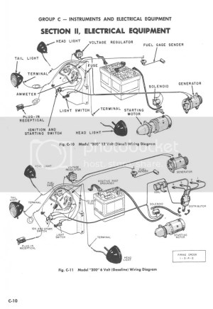 need wiring diagram and gov spring for case 300 or 310