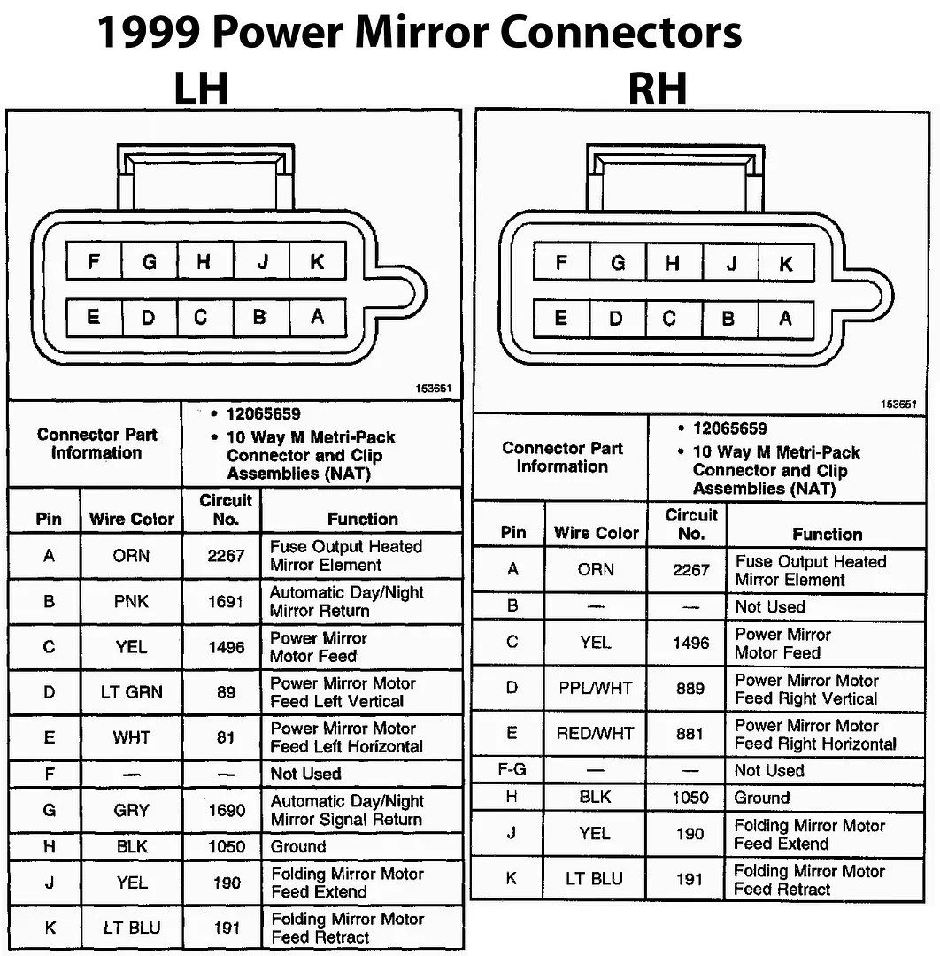 02 Power Mirrors On A 97 Wiring Help