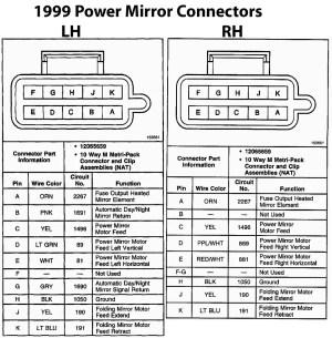 02 Power mirrors on a 97 wiring help?  Blazer Forum  Chevy Blazer Forums