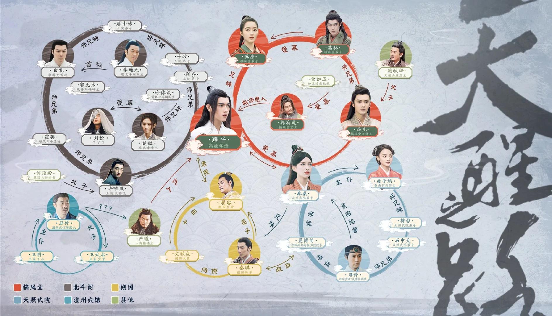 photo Character Map.jpg