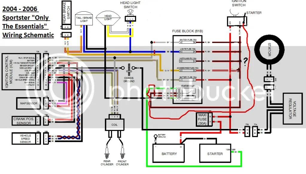 wiringdiagram?resize=665%2C378 2004 sportster wiring diagram wiring diagram  at gsmx.co