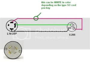 How do I wire a 620R receptacle to a L1420P plug?  AR15COM