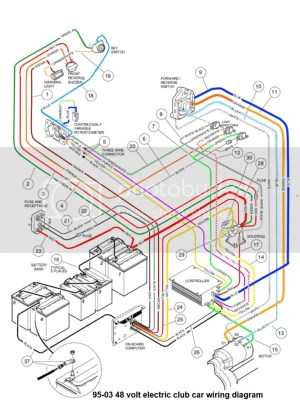 Electric Club Car wiring diagrams  Page 2