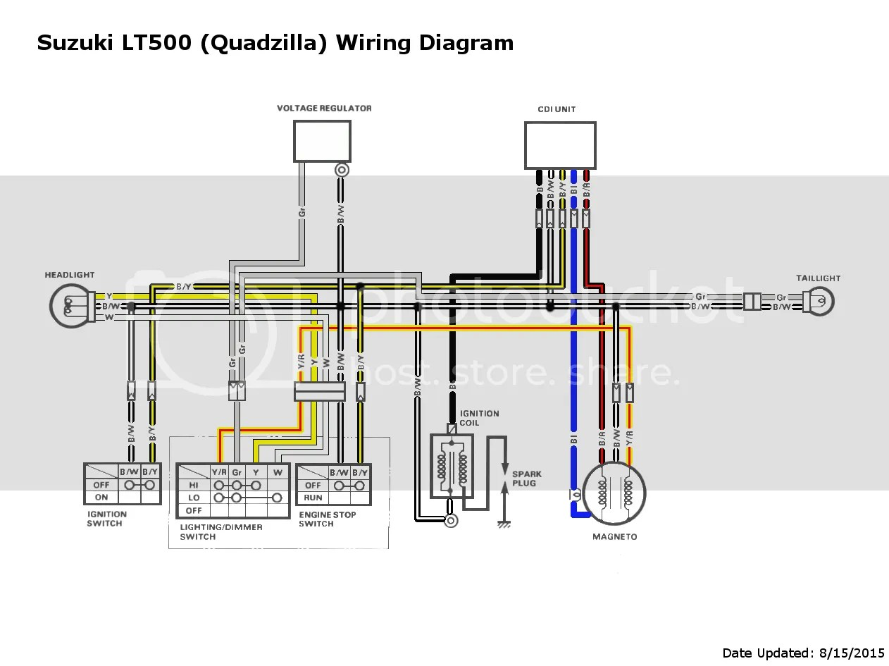 quadzilla 500 wiring diagram trusted wiring diagram rh dafpods co 2001 suzuki quadrunner 500 wiring diagram Suzuki King Quad 500