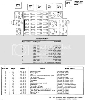 VWVortex  84 gti fuse panel diagram picture needed