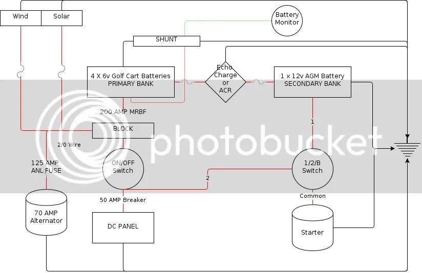 50 best rums wiring diagrams