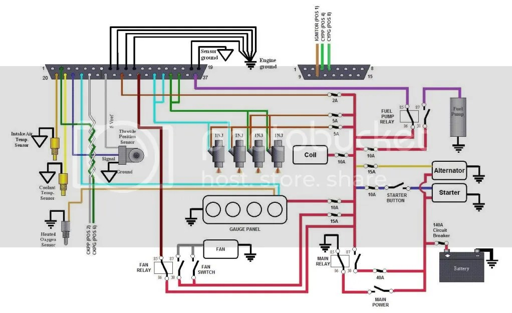 how to make full color wiring diagrams?| Grassroots