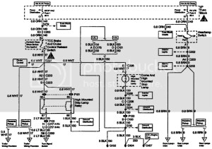 96 s10;brake light wiring diagram? | Yahoo Answers