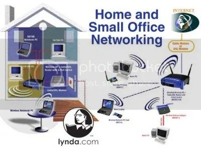 Home and Small Office Networking Tutorials Training (2013)