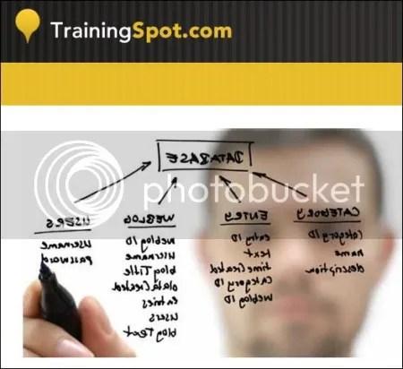 Training Spot - Transact SQL 101 (2013)