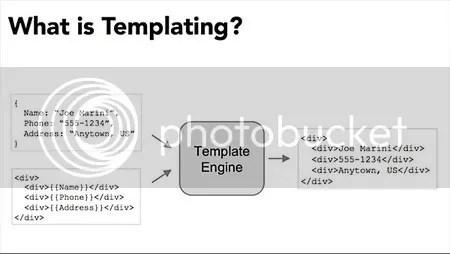 Lynda - JavaScript Templating