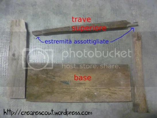 https://i1.wp.com/i1135.photobucket.com/albums/m625/crearescout/2012/agostodicembre2012/hot%20wire%20cutter/001.jpg