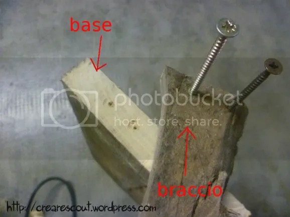 https://i1.wp.com/i1135.photobucket.com/albums/m625/crearescout/2012/agostodicembre2012/hot%20wire%20cutter/003.jpg
