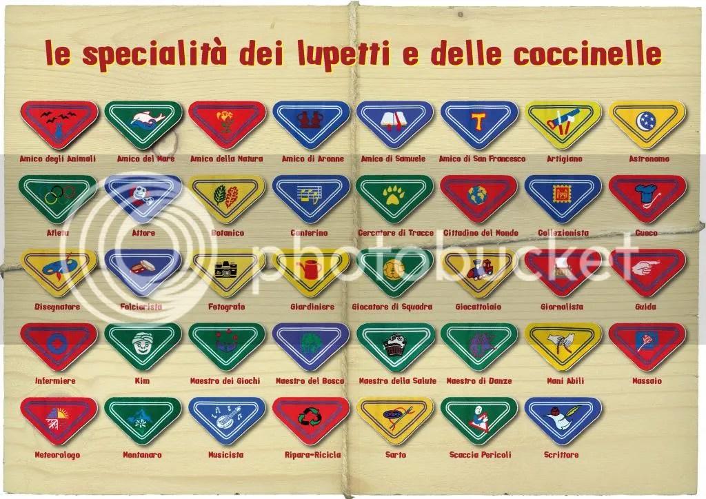 elenco distintivi specialità lC