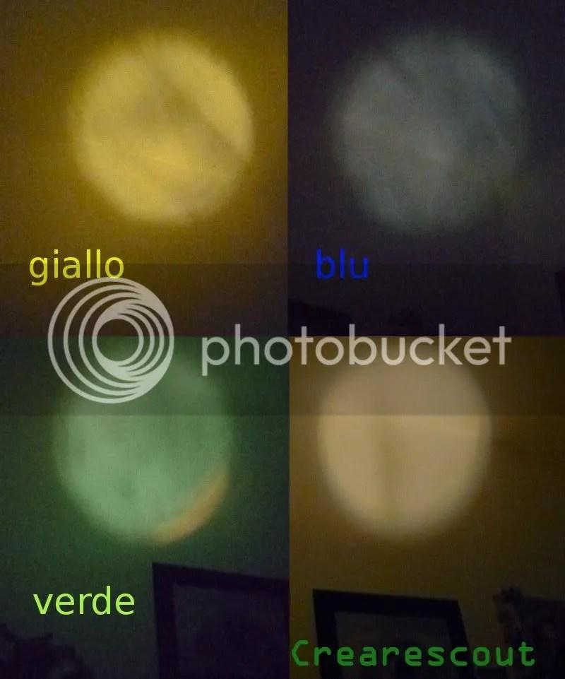 spotlight creare scout