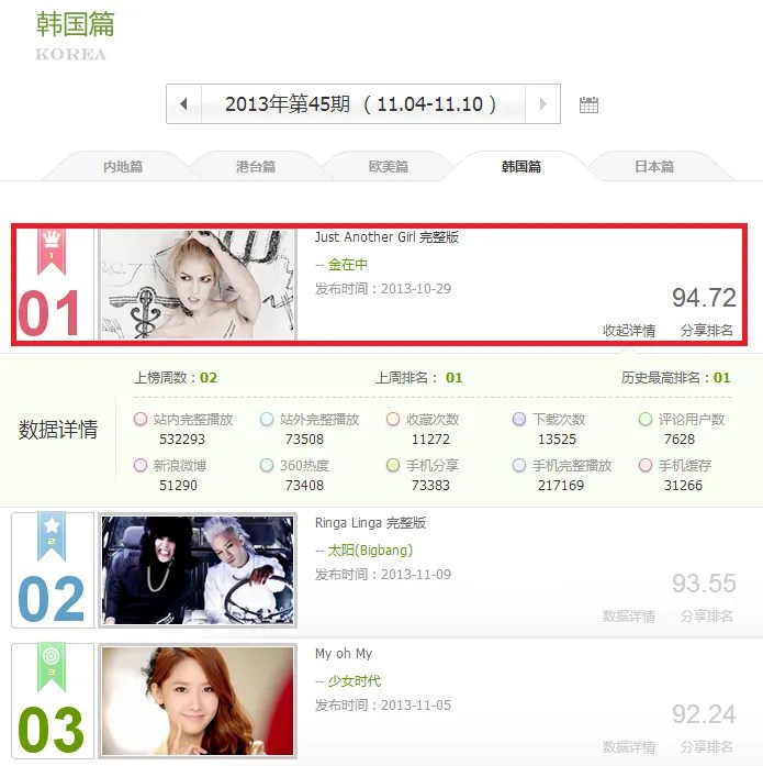 photo 131117YinyuetaiWeeklyChart.png