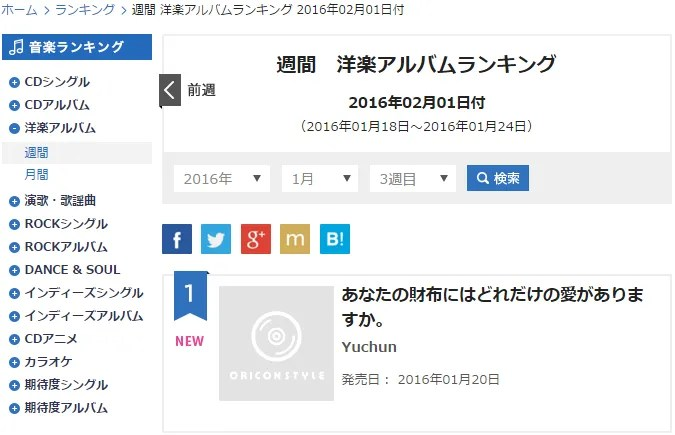 photo weekly01_03-Western-music-album-ranking.png
