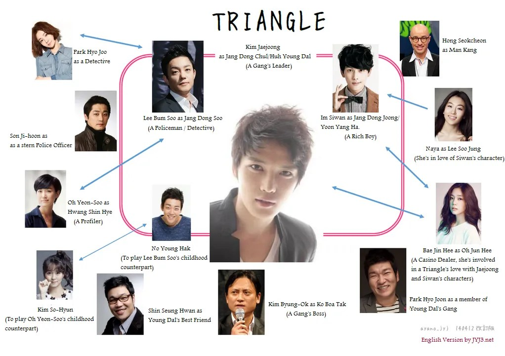 photo 140413TriangleCharacters.png