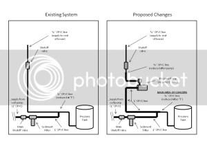 Plumbing: installing pressure pump  Page 1  AR15COM