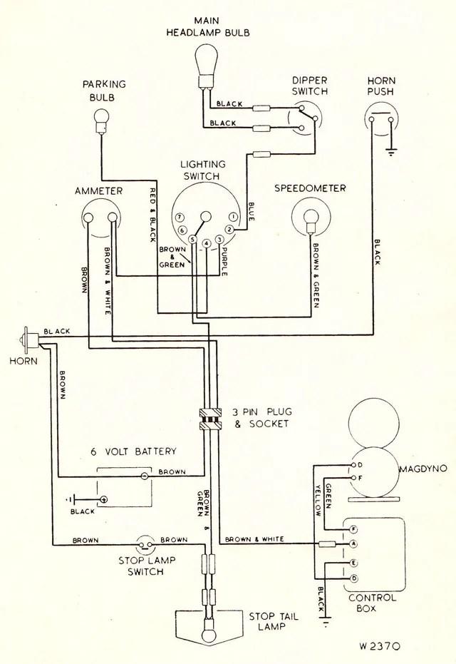 bsa m20 frame diagram framejdi org rh framejdi org bsa m20 wiring diagram download Triumph Motorcycle Wiring Diagram