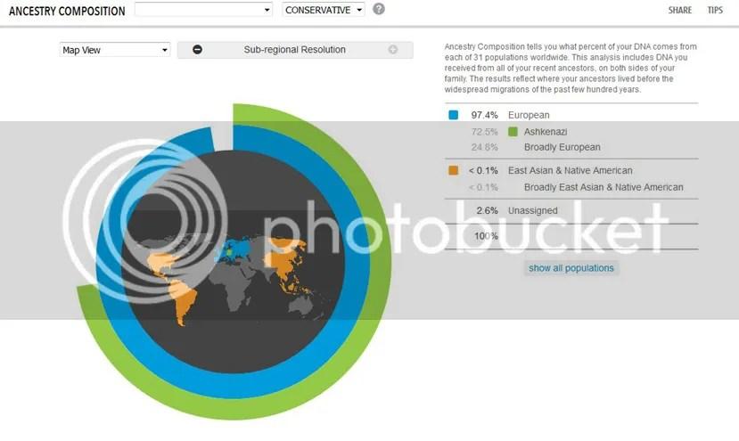 Image result for 23andME ashkenazi
