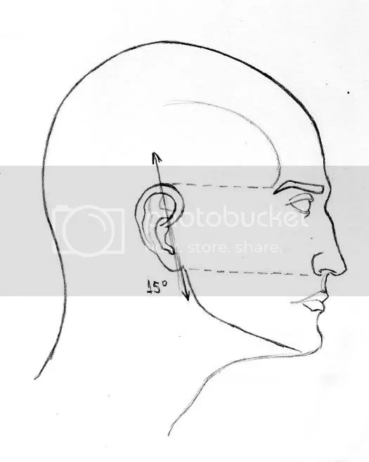 Ear Placement Side View