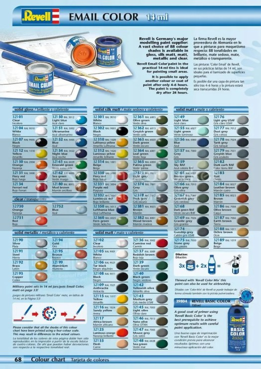 Revell Enamel Paint Colour Chart Home Painting